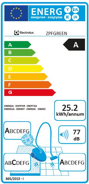 Energetikcé hodnoty domácí potřeby Brod